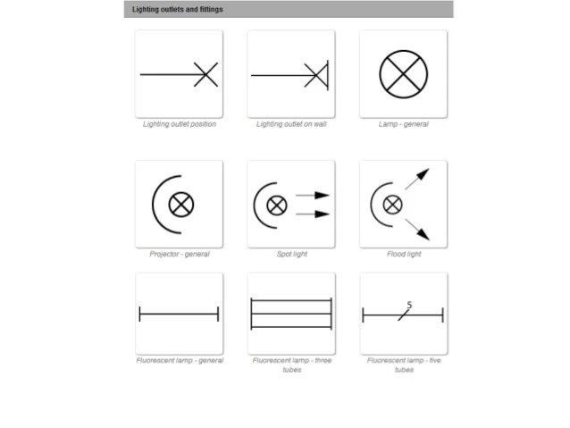 lighting symbols for reflected ceiling plan