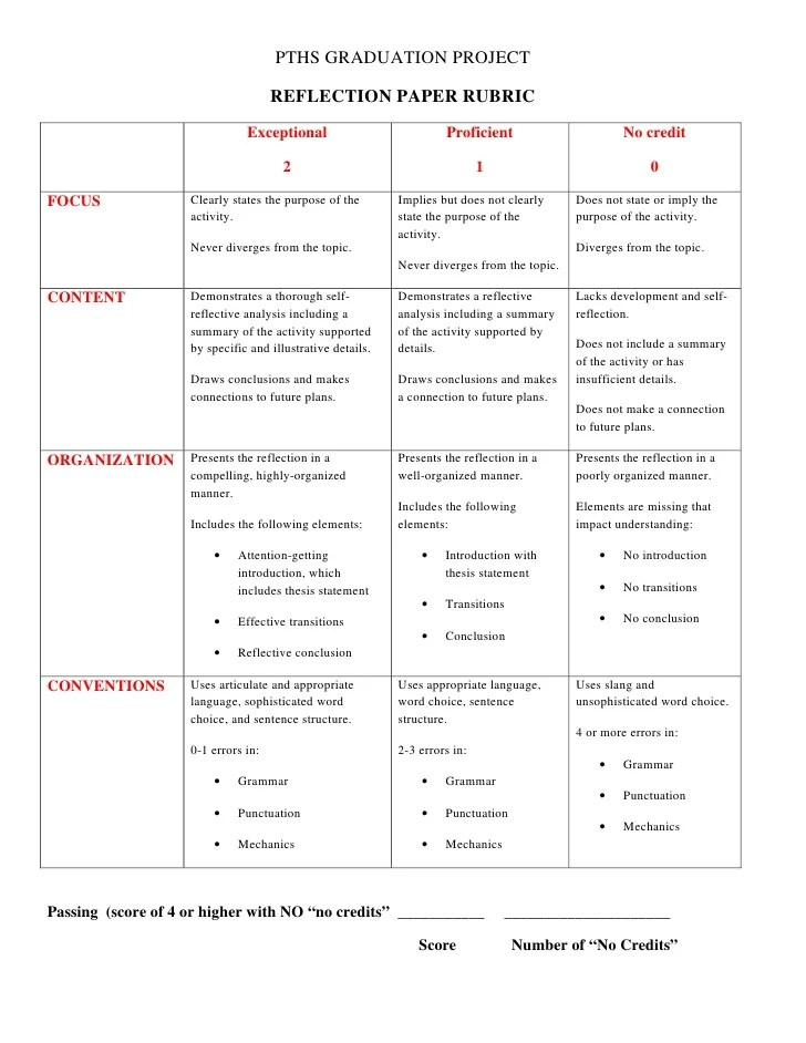 Biology Research Report Example Rubric