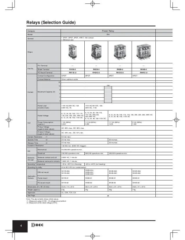 Catalog Relay IDEC  wwwhaophuong