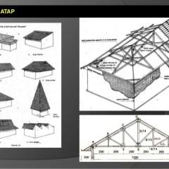 Rangka Baja Ringan Atap Miring Rencana Dan Detail Kuda
