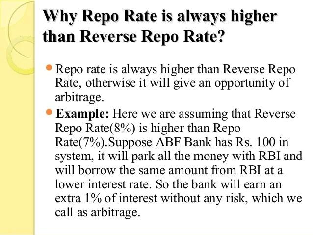 Repo rate and reverse repo rate