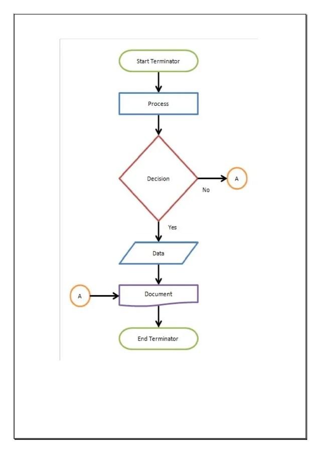 3d process flow diagram