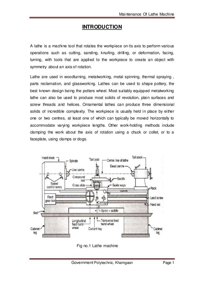 Lathe Machine Operations : lathe, machine, operations, Lathe, Machine