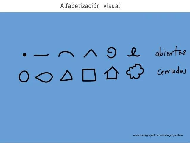 Representación y Razonamiento Diagramático