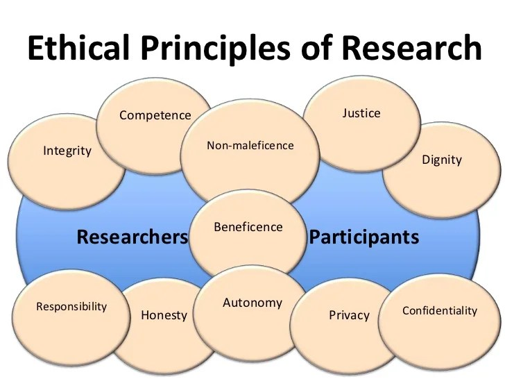 Ethic Social Responsibility Literature Review