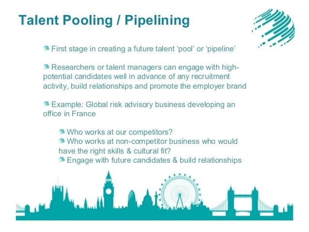 Talent Mapping - Intelligence Supporting your recruitment plan