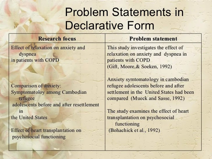 Research Problem Statement Hospi Noiseworks Co