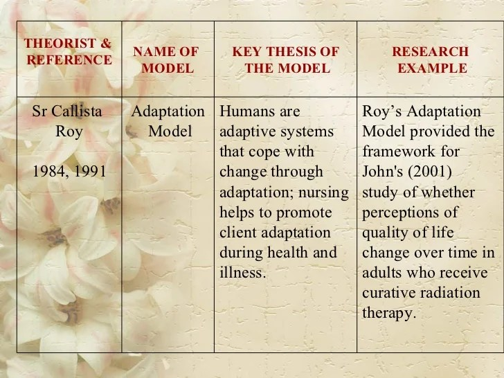Research Problem Hypothesis & Conceptual Framework