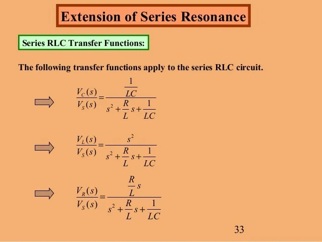 Series Rc Circuit Voltage Frequency Graph