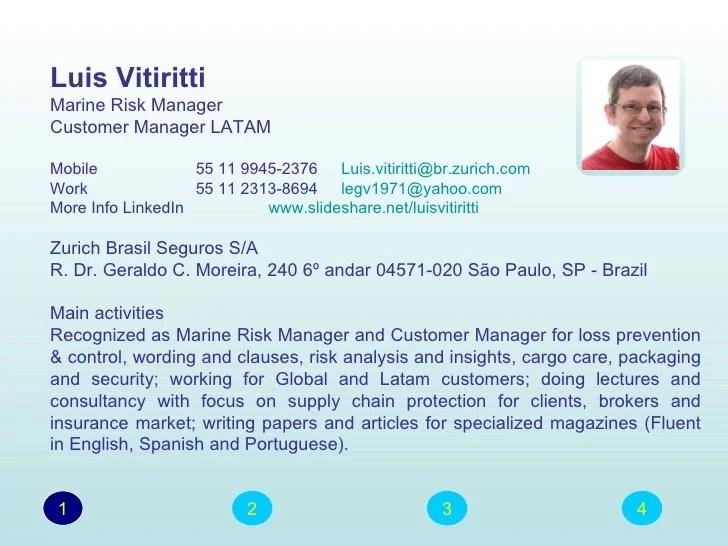 PPT Resume CV Luis Vitiritti 2012