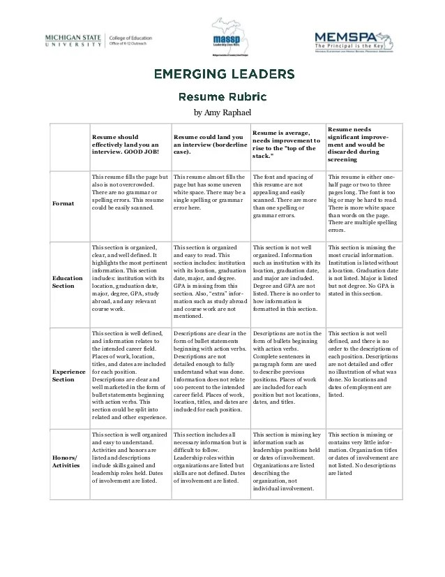 rubric for resume