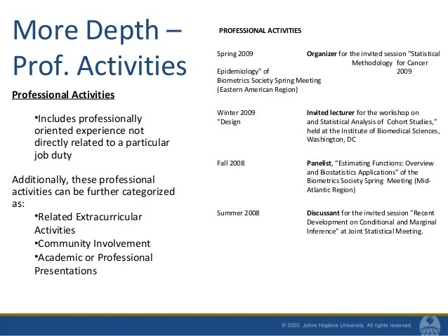 Good Things To Put On Your Resume For Objective | Sample ...