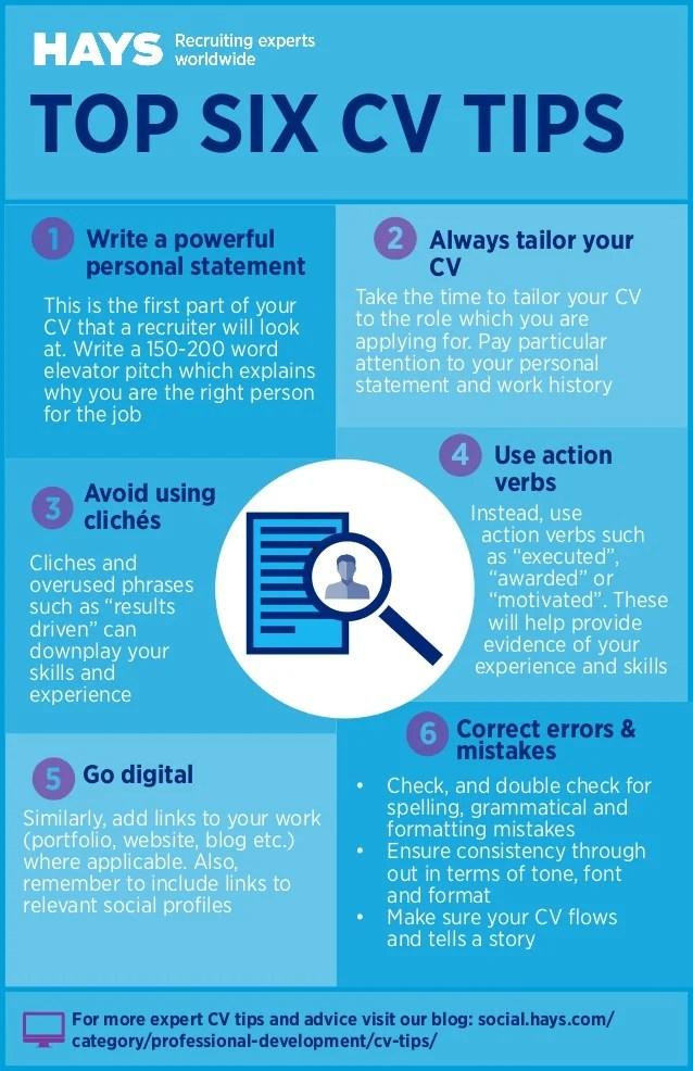 Top Six CV Tips
