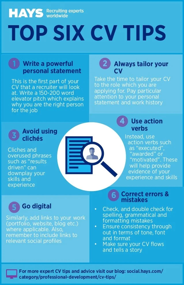 cv personal statement tips