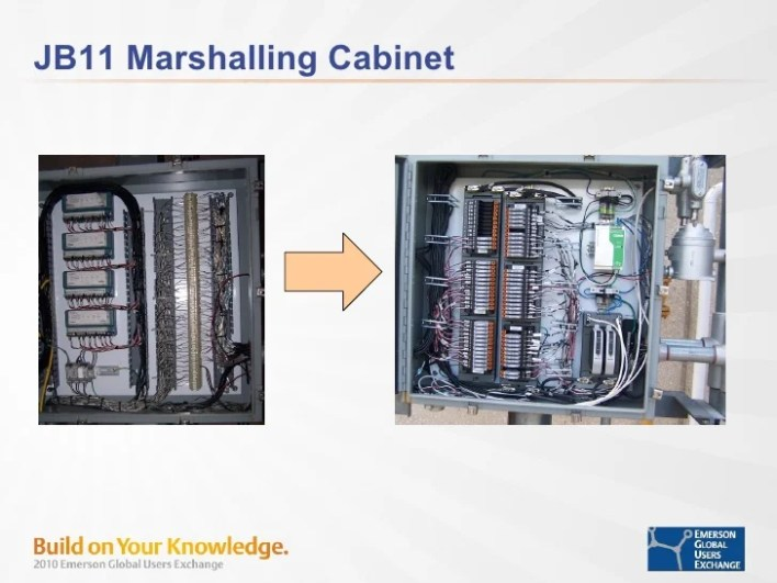Marshalling Cabinets Definition Www Stkittsvilla Com