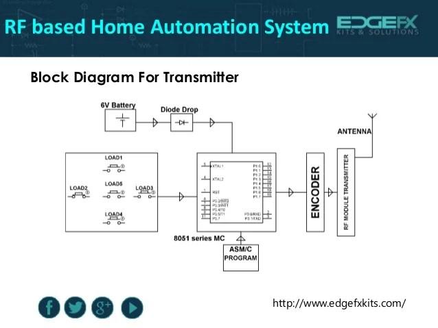 Home Automation System Circuit Diagram Pdf