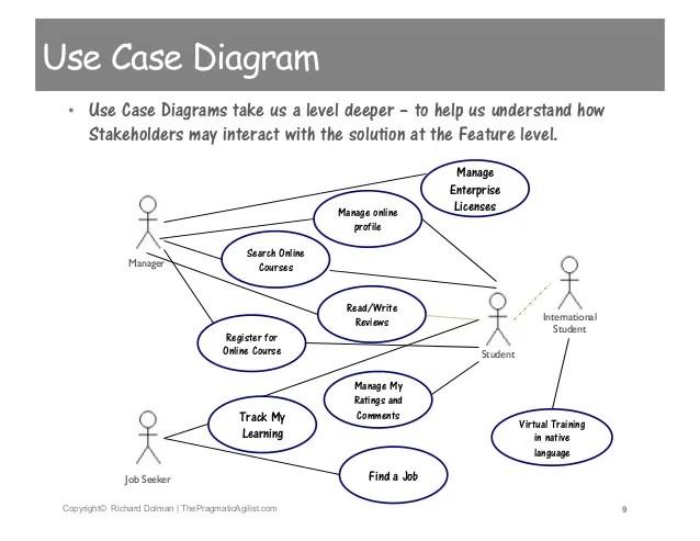 hr diagram examples