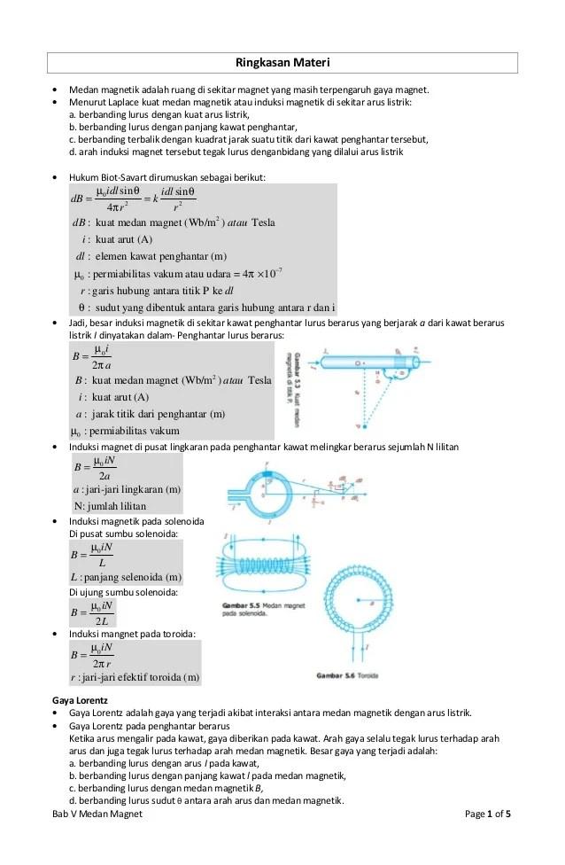 Medan Magnet Kelas 12 : medan, magnet, kelas, Ringkasan, Materi, Solusi