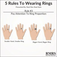 What Should Men Wear Rings On Finger Pictures to Pin on