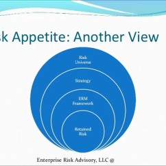 Entity Framework Diagram 95 Dodge Ram 1500 Wiring Risk Appetite