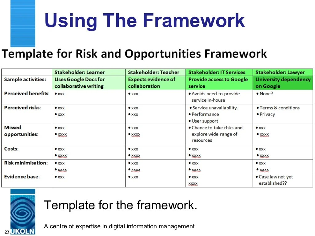 Using The Framework Template For