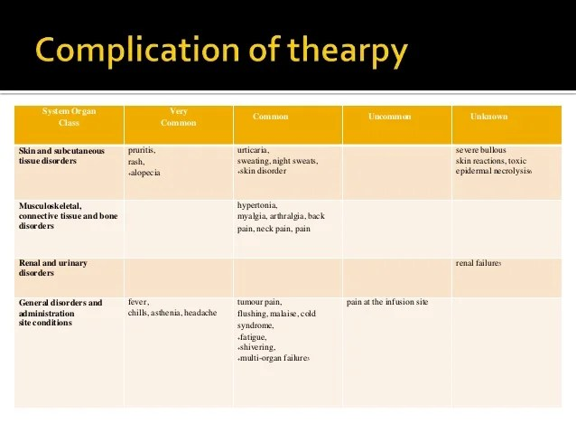 Uses of Rituximab in Nephrology