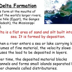 Diagram Of A Delta Landform Tree Math Probability Examples River Changes And Landforms Formation