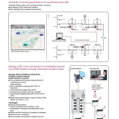 Ring Main Unit Wiring Diagram Single Line Of Electrical System Including Bi Eco Range Installation