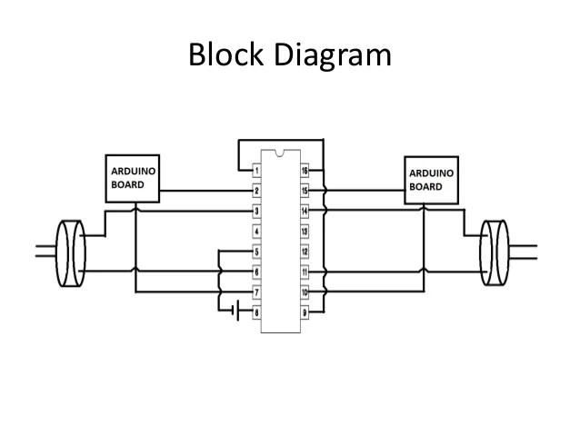 logic block diagram
