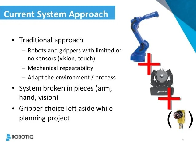 Useful Robot Dexterity for the Factory