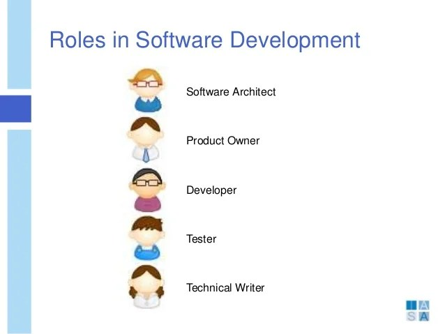 The Role Of The Software Architect (short Version