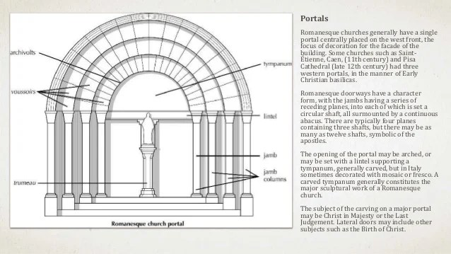 diagram parts of a church club car wiring gas engine introduction to romanesque architecture