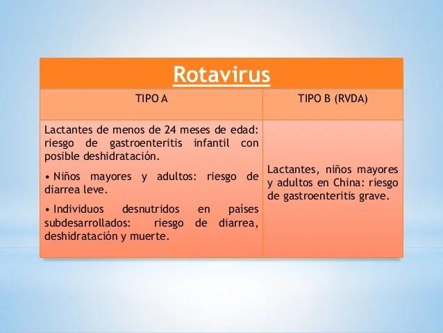 Infección po Rotavirus