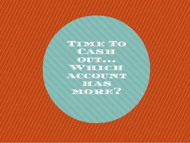 Roth vs. traditional 401k