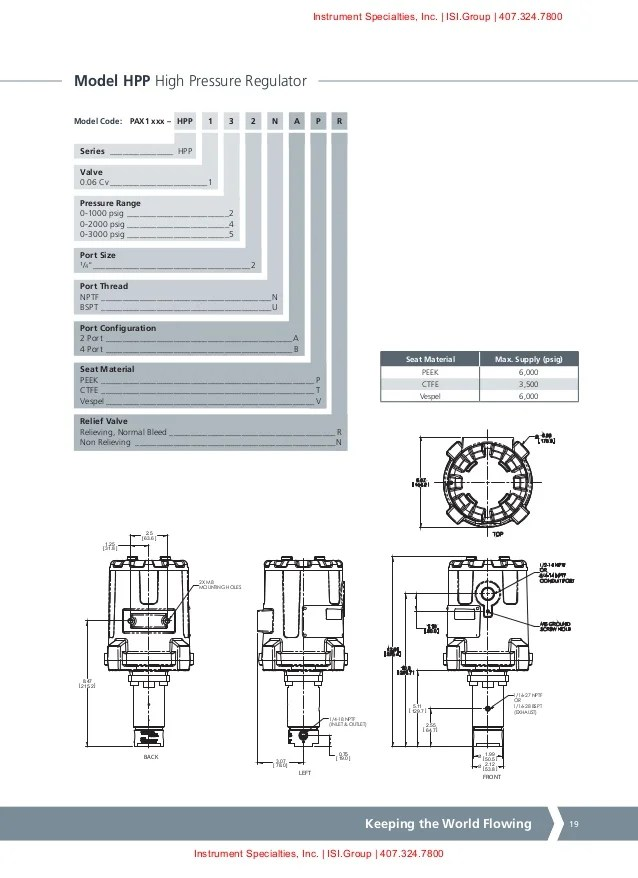 rotork wiring diagram awt white rodgers fan center relay a range actuator somurich com comrh