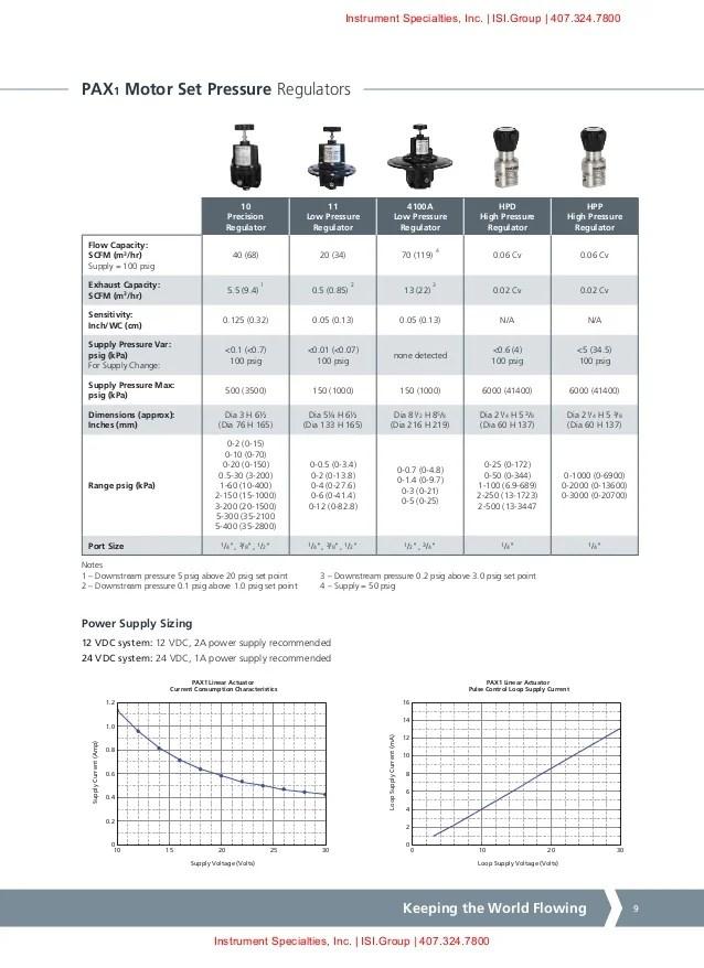 rotork wiring diagram awt nissan x trail 2004 stereo bor listrik valid timer auto images