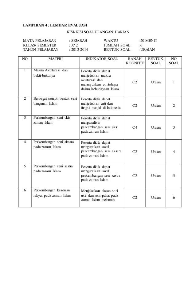 Soal Sejarah Peminatan Kelas Xi Ips Semester 1 Beserta Jawabannya : sejarah, peminatan, kelas, semester, beserta, jawabannya, Sejarah, Peminatan, Kelas, Semester, Beserta, Dokter, Andalan
