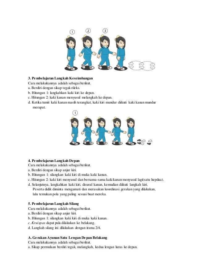 Bagaimana Cara Melakukan Langkah Rapat : bagaimana, melakukan, langkah, rapat, Aktivitas, Gerak, Berirama
