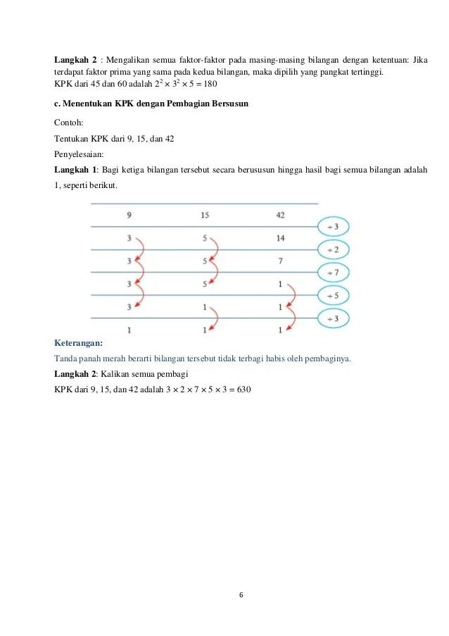 Tentukan Kpk Dari 90 Dan 168 Dengan Cara Pembagian Bersusun : tentukan, dengan, pembagian, bersusun, Kelipatan, Persekutuan, Terkecil, (kpk), Kurikulum