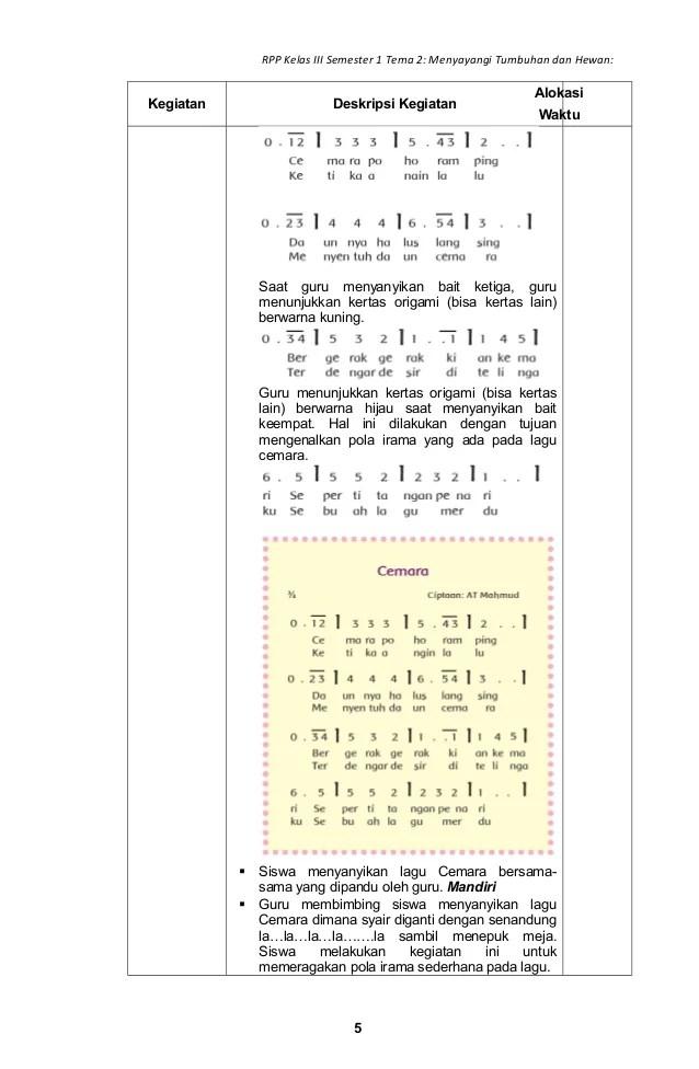 Baris Pada Lagu Cemara Yang Pola Iramanya Sama : baris, cemara, iramanya, Kelas, Menyayangi, Tumbuhan, Hewan, Revisi