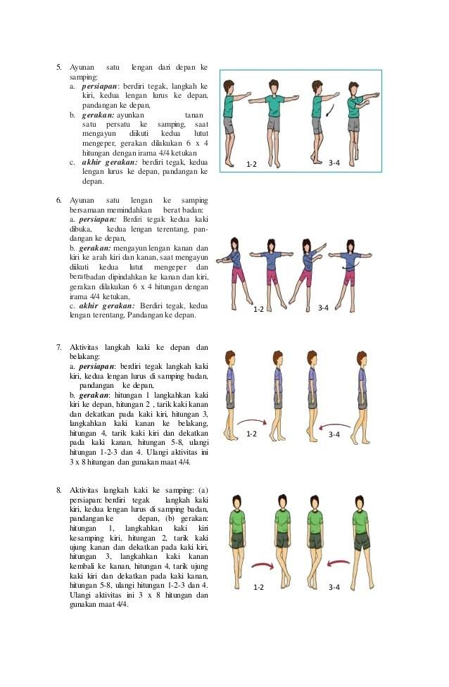 Rangkaian Gerakan Senam Irama : rangkaian, gerakan, senam, irama, Senam, Ritmik, IlmuSosial.id