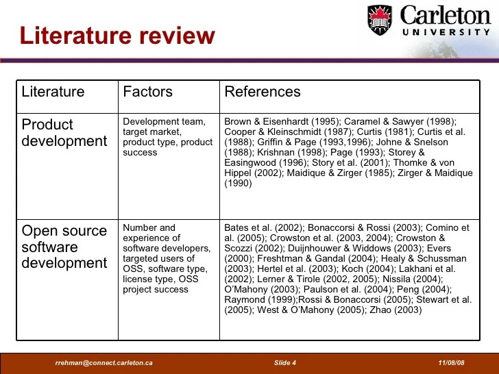 Literature Review On Software Development