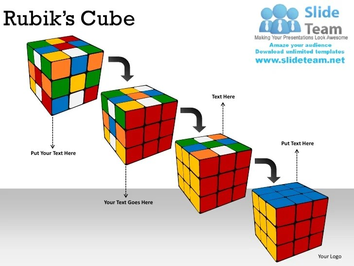 rubiks cubes powerpoint presentation