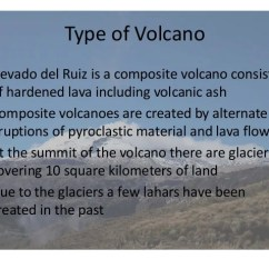Composite Volcano Diagram Leg Bones Labeled Ruiz