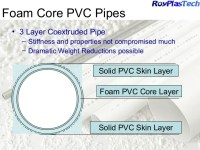 Pvc pipes in India, past present and future