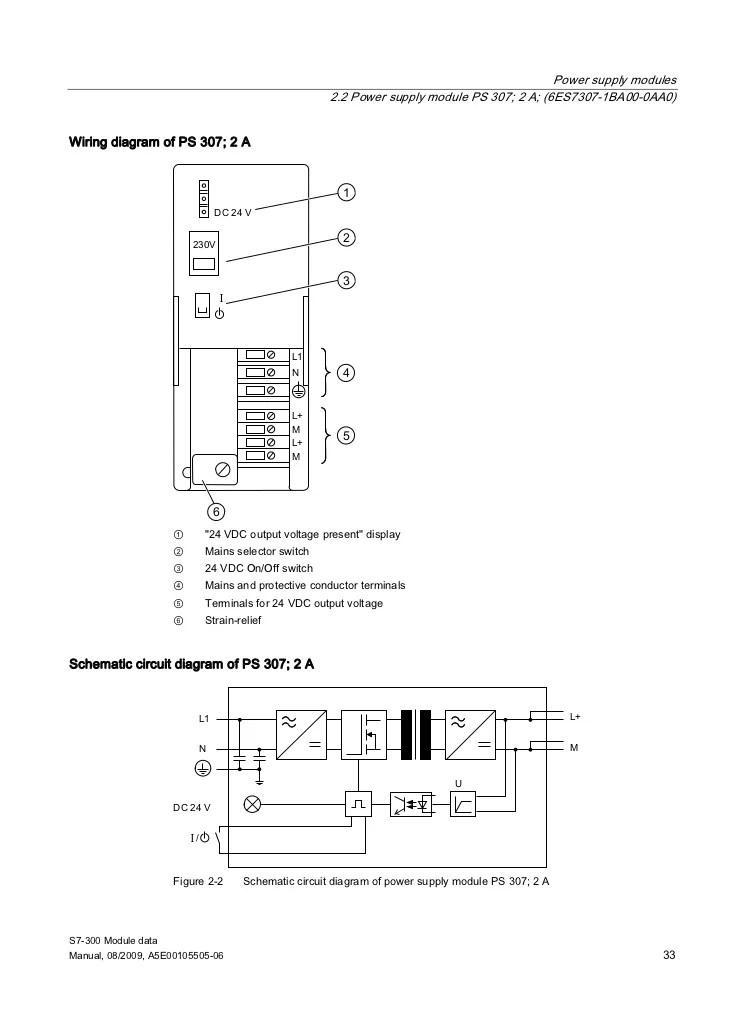 PLC S7 300 module data_manual_enus_enus