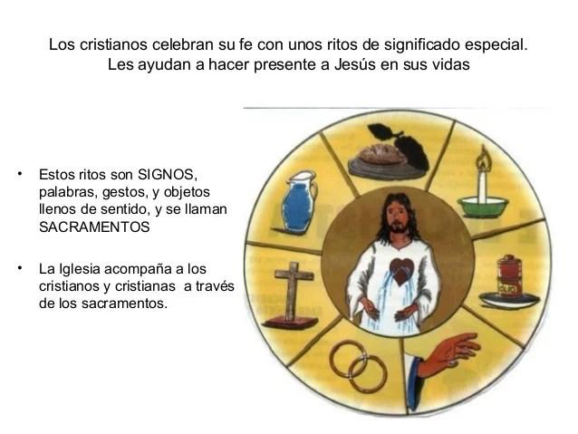 Simbolos De Confirmacion Catolica