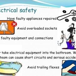 Electric Bath Chairs Elderly Children S Recliner Ireland Safety In Home 1