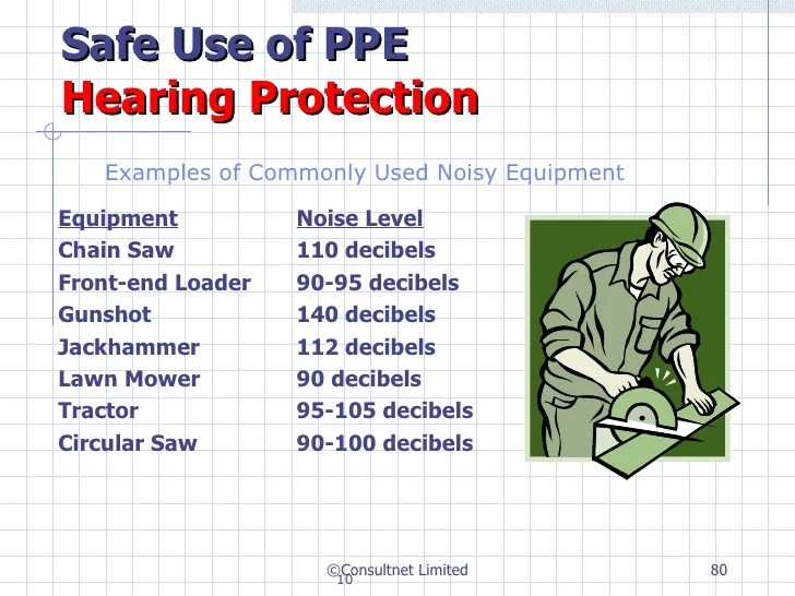 Hearing protection also safe use of power tools rh slideshare