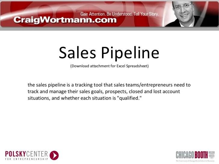 Sample Sales Pipeline
